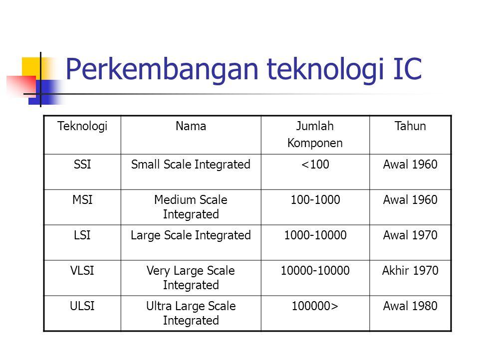 Perkembangan teknologi IC