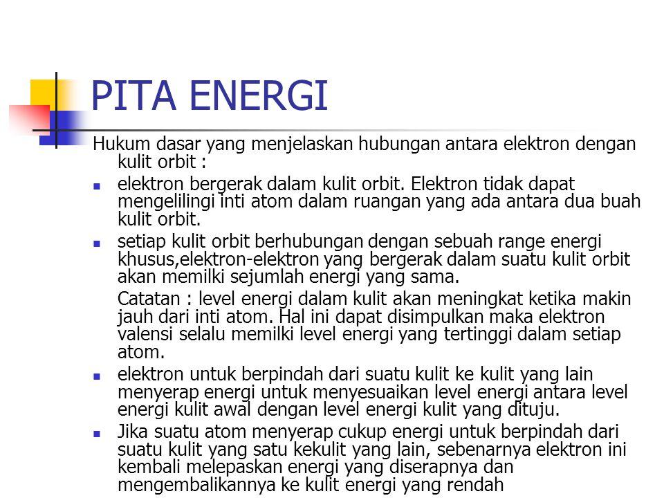 PITA ENERGI Hukum dasar yang menjelaskan hubungan antara elektron dengan kulit orbit :