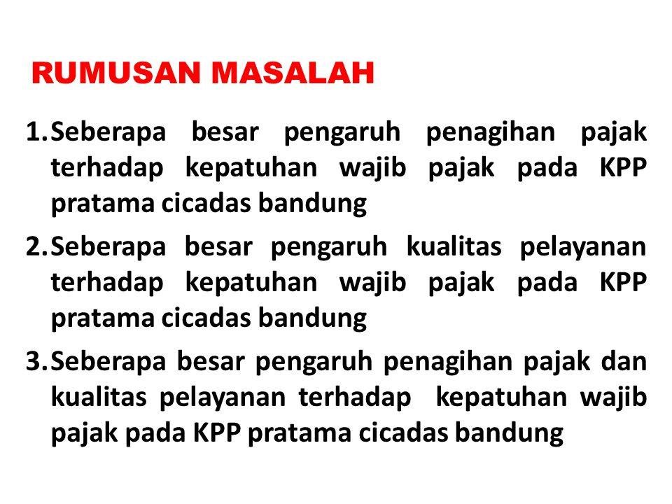 RUMUSAN MASALAH Seberapa besar pengaruh penagihan pajak terhadap kepatuhan wajib pajak pada KPP pratama cicadas bandung.