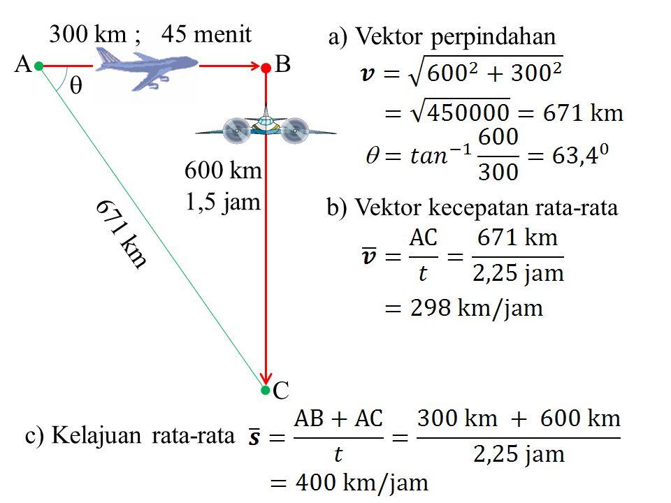  C. B. A. 671 km. 600 km. 1,5 jam. 300 km ; 45 menit. Vektor perpindahan. b) Vektor kecepatan rata-rata.