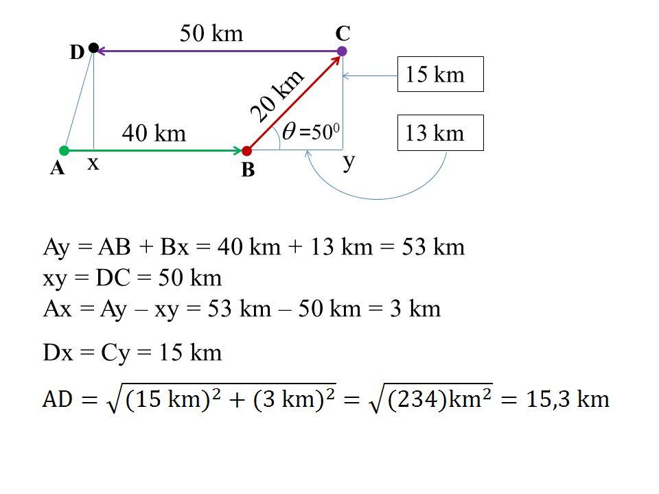  50 km 20 km 40 km  =500 y x Ay = AB + Bx = 40 km + 13 km = 53 km