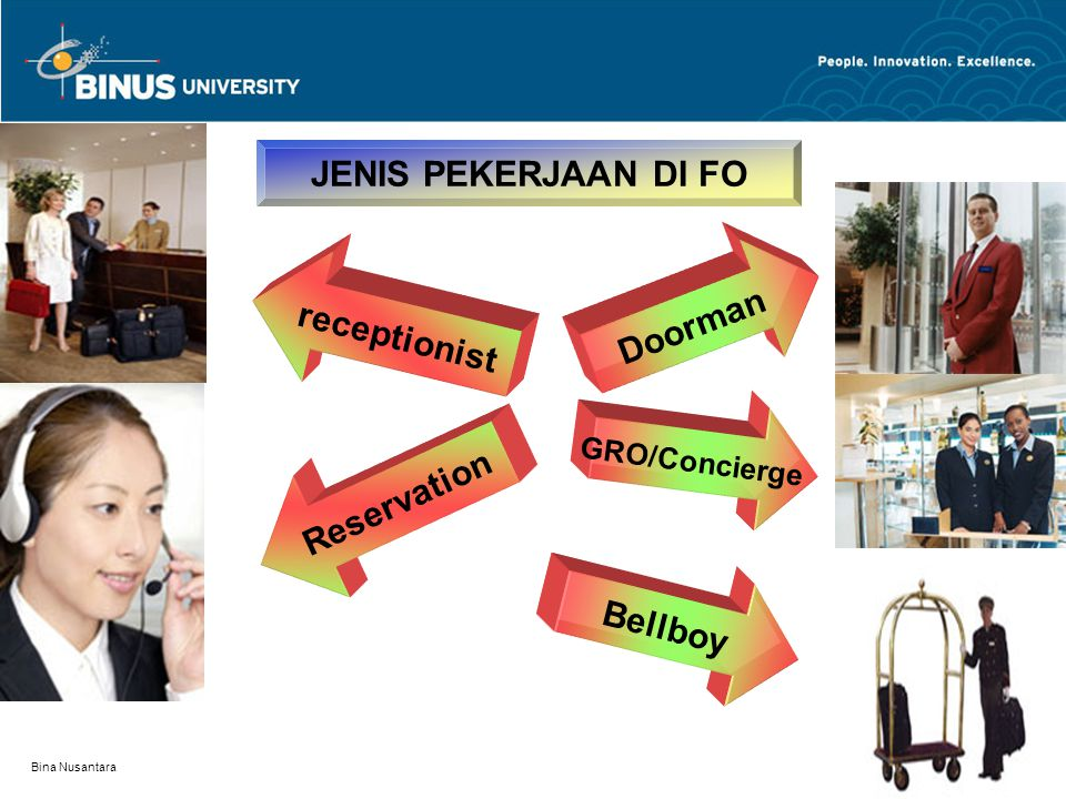 JENIS PEKERJAAN DI FO Doorman receptionist Reservation Bellboy
