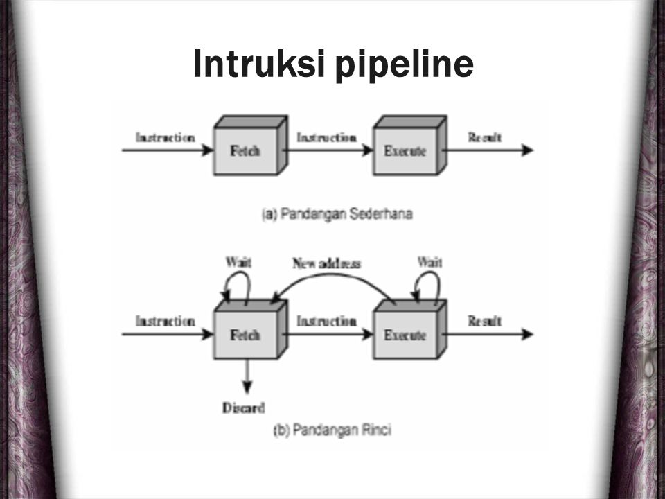 Intruksi pipeline