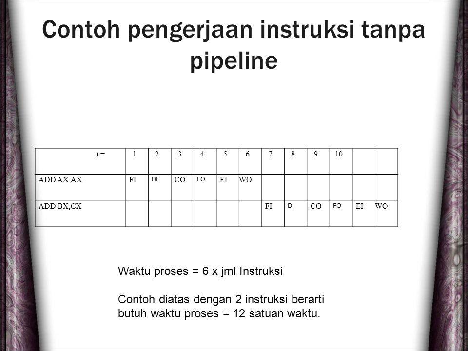 Contoh pengerjaan instruksi tanpa pipeline