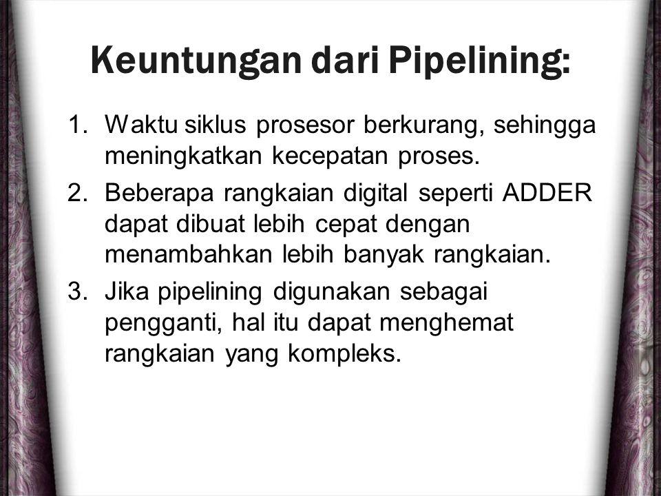 Keuntungan dari Pipelining:
