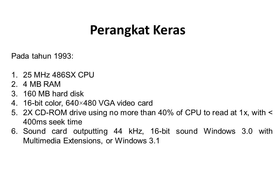 Perangkat Keras Pada tahun 1993: 25 MHz 486SX CPU 4 MB RAM