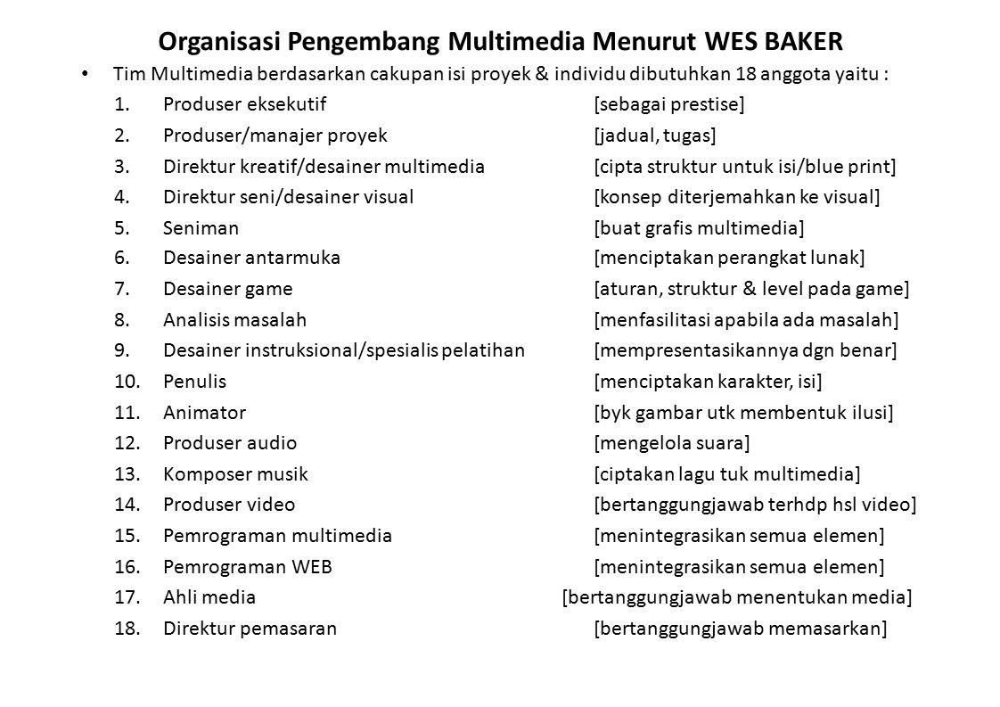 Organisasi Pengembang Multimedia Menurut WES BAKER
