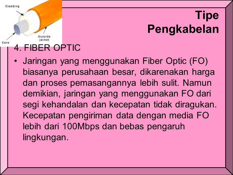 Tipe Pengkabelan 4. FIBER OPTIC