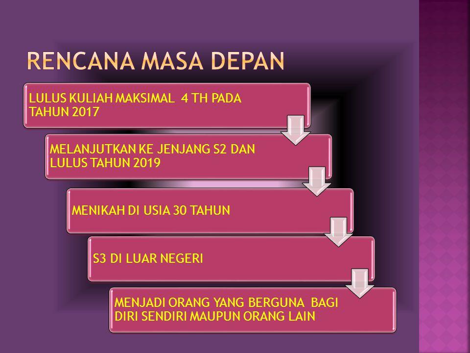 RENCANA MASA DEPAN LULUS KULIAH MAKSIMAL 4 TH PADA TAHUN 2017