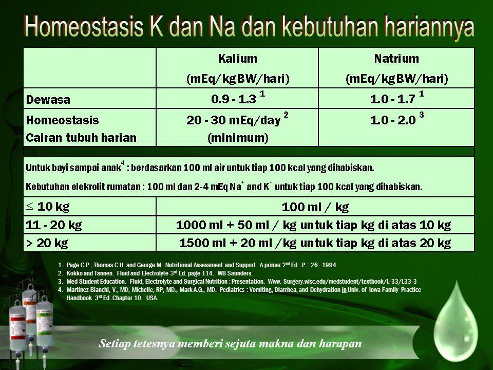 Homeostasis K dan Na dan kebutuhan hariannya