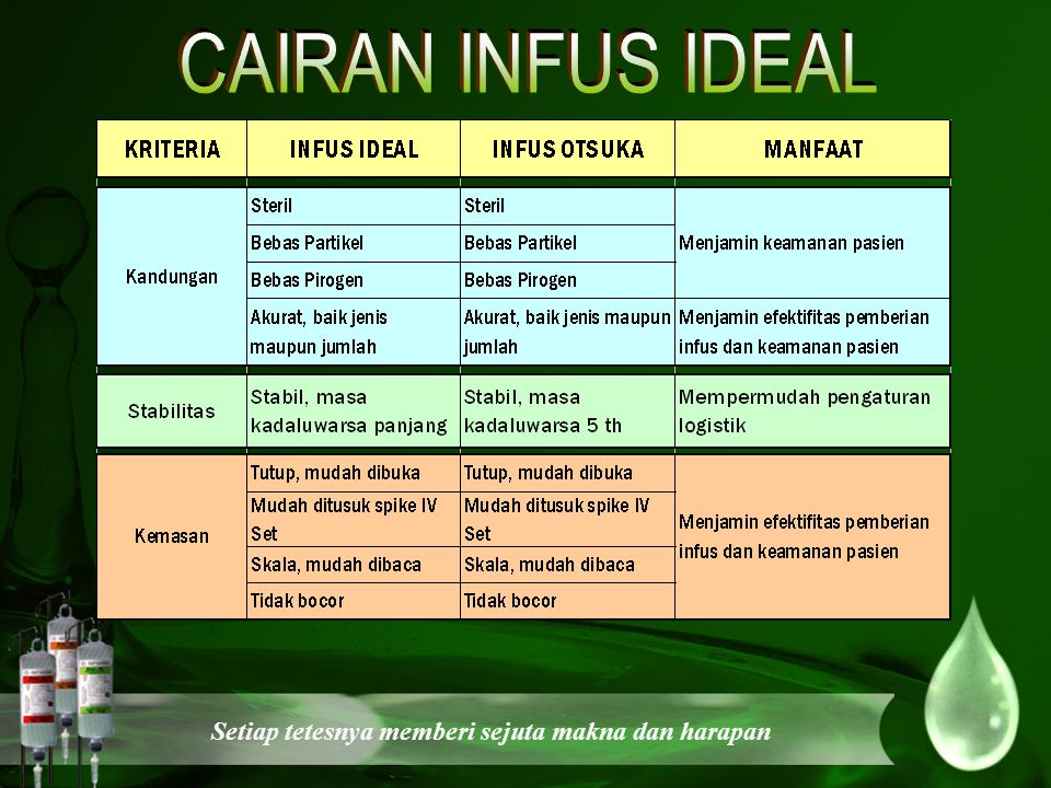 CAIRAN INFUS IDEAL