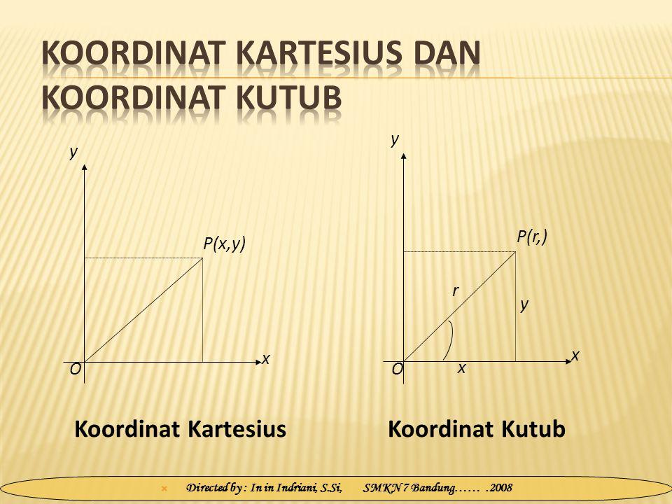 Koordinat Kartesius dan Koordinat Kutub