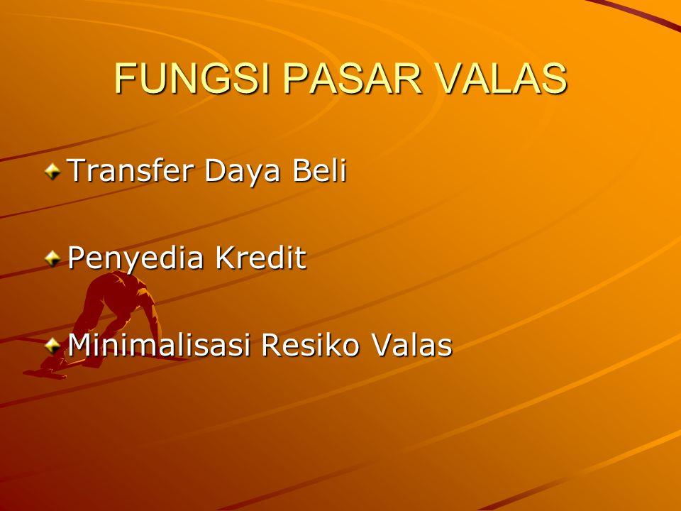 FUNGSI PASAR VALAS Transfer Daya Beli Penyedia Kredit
