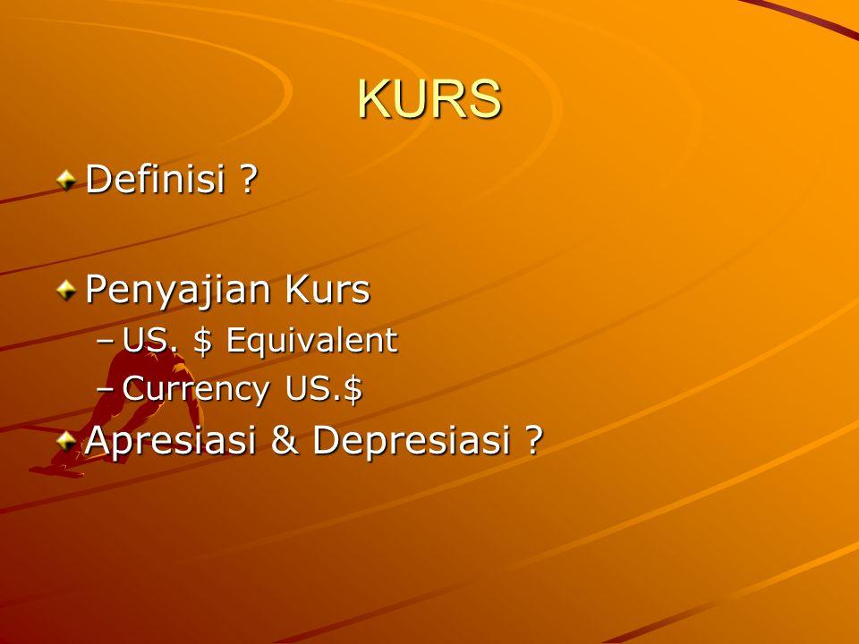 KURS Definisi Penyajian Kurs Apresiasi & Depresiasi