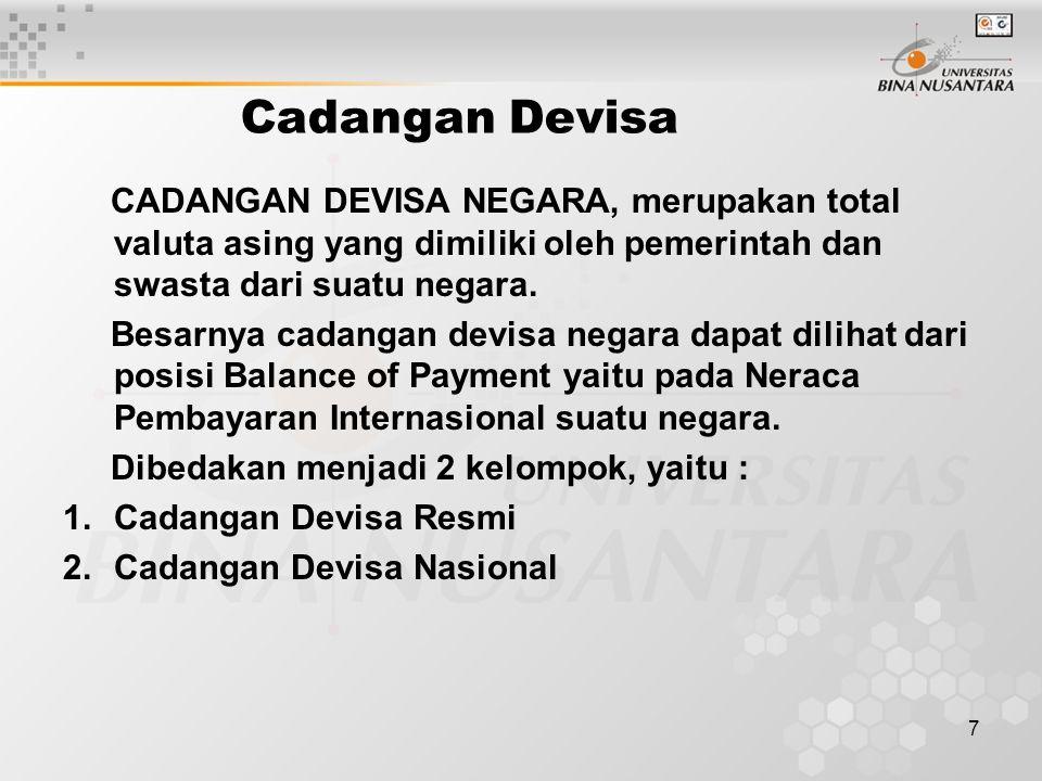 Cadangan Devisa CADANGAN DEVISA NEGARA, merupakan total valuta asing yang dimiliki oleh pemerintah dan swasta dari suatu negara.