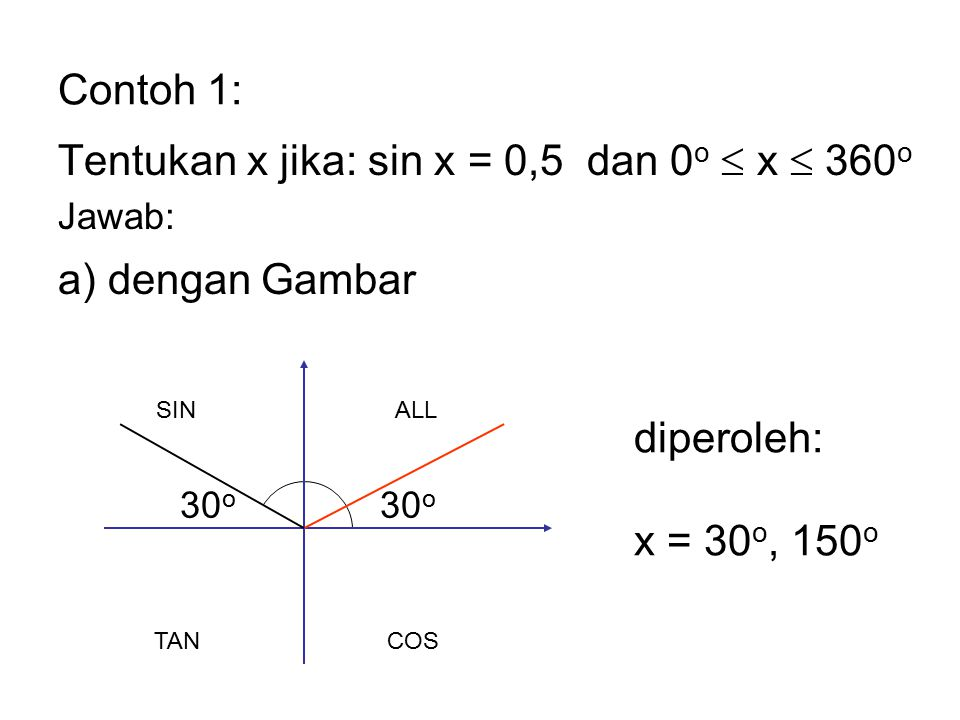 Tentukan x jika: sin x = 0,5 dan 0o  x  360o