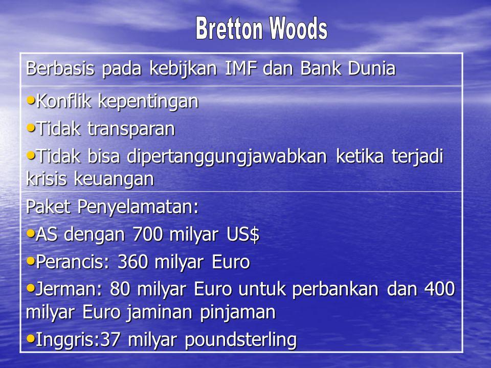 Berbasis pada kebijkan IMF dan Bank Dunia Konflik kepentingan