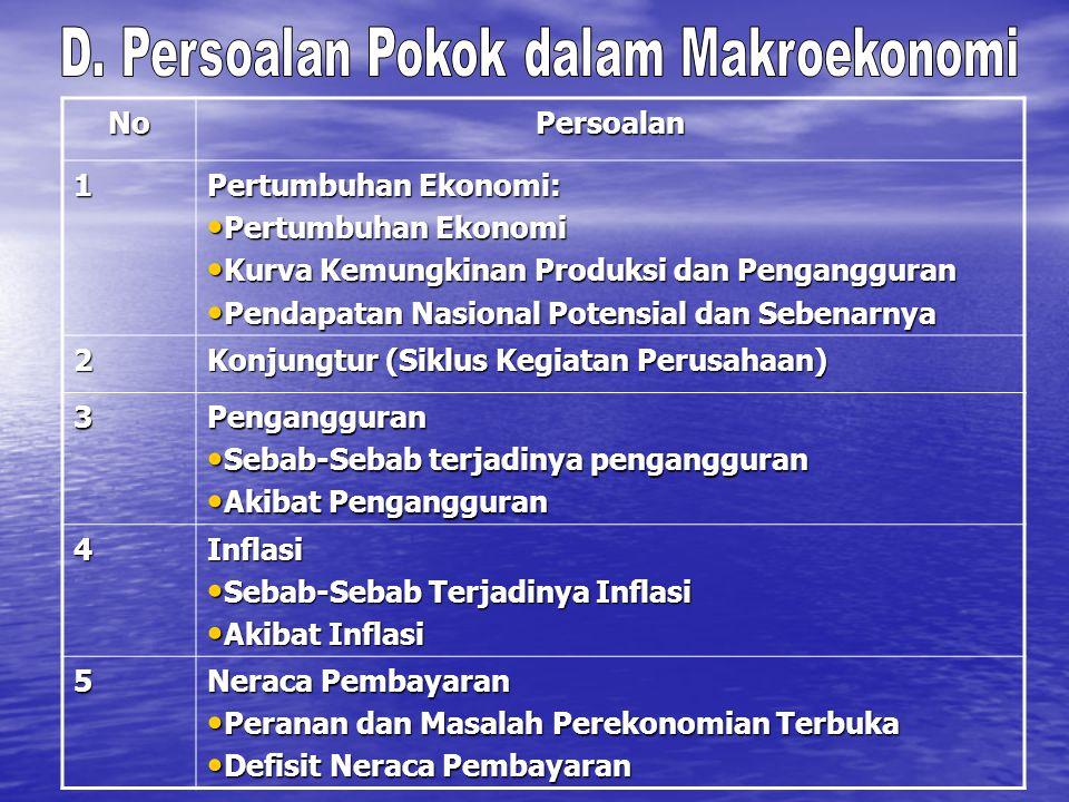 D. Persoalan Pokok dalam Makroekonomi