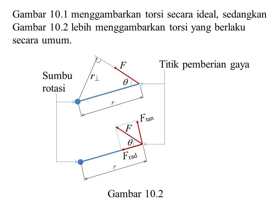 Gambar 10. 1 menggambarkan torsi secara ideal, sedangkan Gambar 10