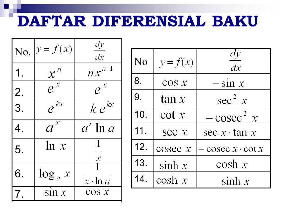 DAFTAR DIFERENSIAL BAKU