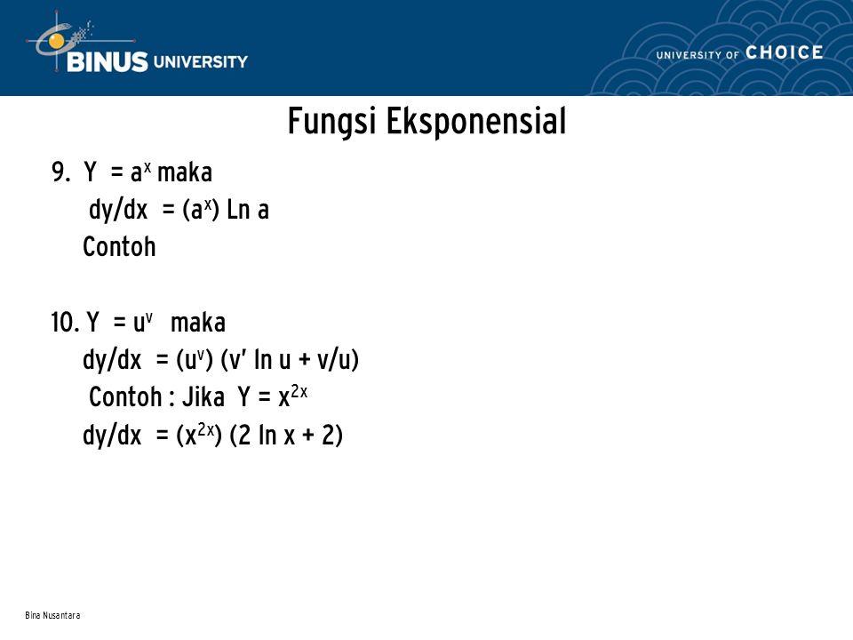 Fungsi Eksponensial 9. Y = ax maka dy/dx = (ax) Ln a Contoh