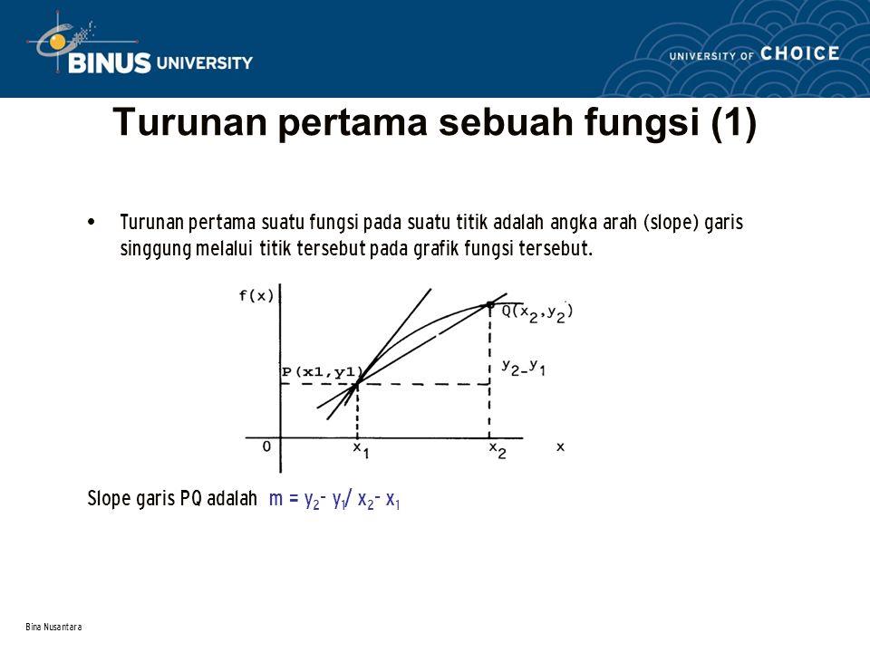 Turunan pertama sebuah fungsi (1)
