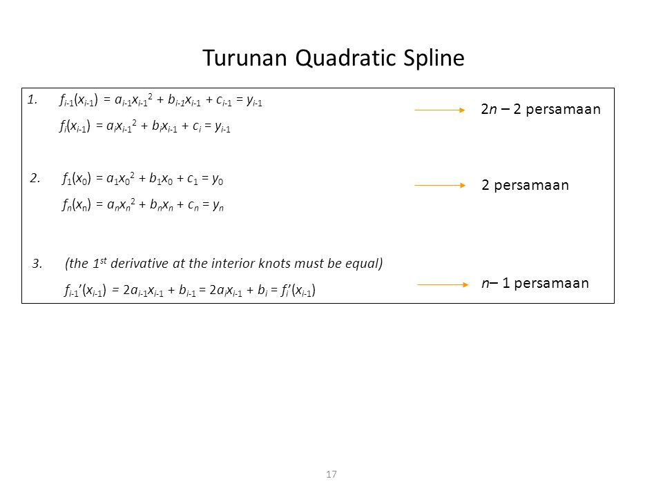 Turunan Quadratic Spline