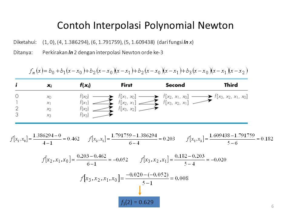 Contoh Interpolasi Polynomial Newton