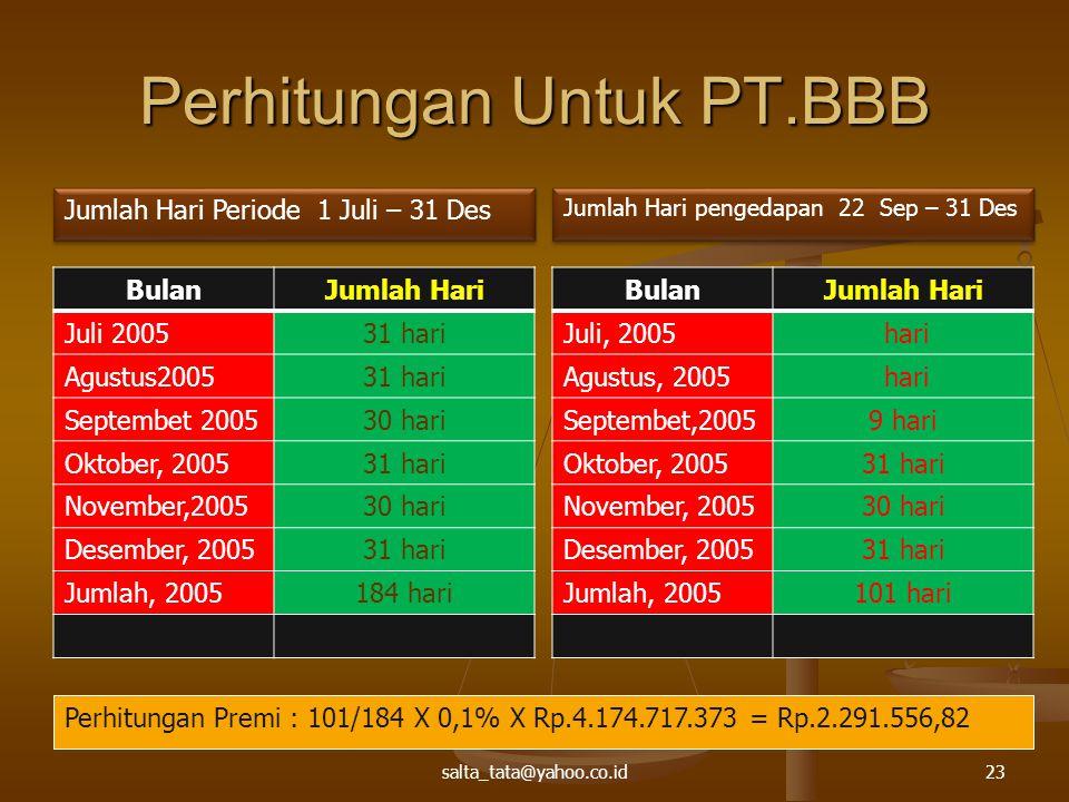 Perhitungan Untuk PT.BBB