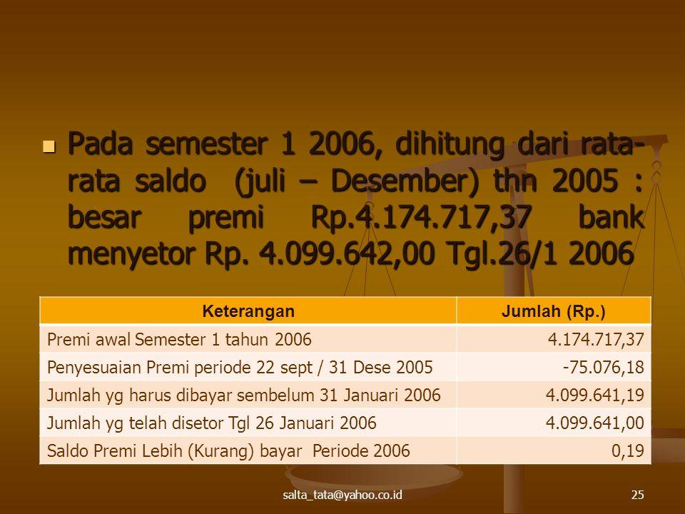 Pada semester 1 2006, dihitung dari rata-rata saldo (juli – Desember) thn 2005 : besar premi Rp.4.174.717,37 bank menyetor Rp. 4.099.642,00 Tgl.26/1 2006