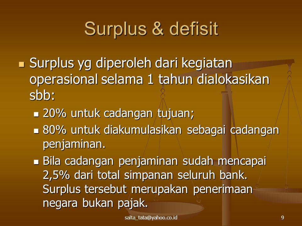 Surplus & defisit Surplus yg diperoleh dari kegiatan operasional selama 1 tahun dialokasikan sbb: 20% untuk cadangan tujuan;