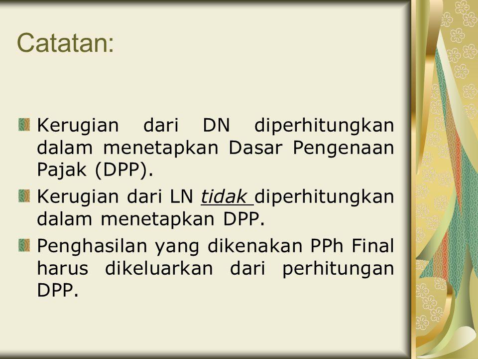 Catatan: Kerugian dari DN diperhitungkan dalam menetapkan Dasar Pengenaan Pajak (DPP). Kerugian dari LN tidak diperhitungkan dalam menetapkan DPP.