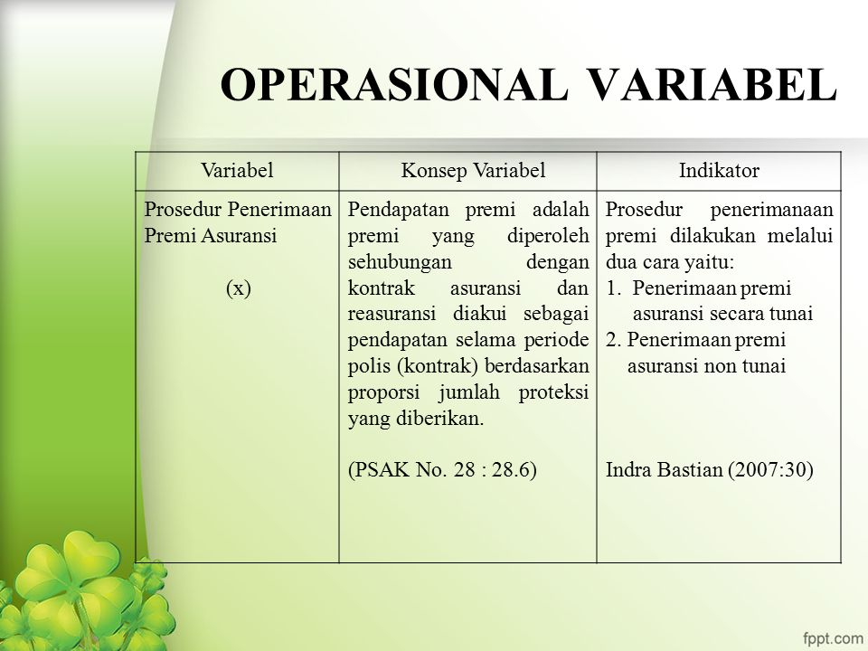 OPERASIONAL VARIABEL Variabel Konsep Variabel Indikator