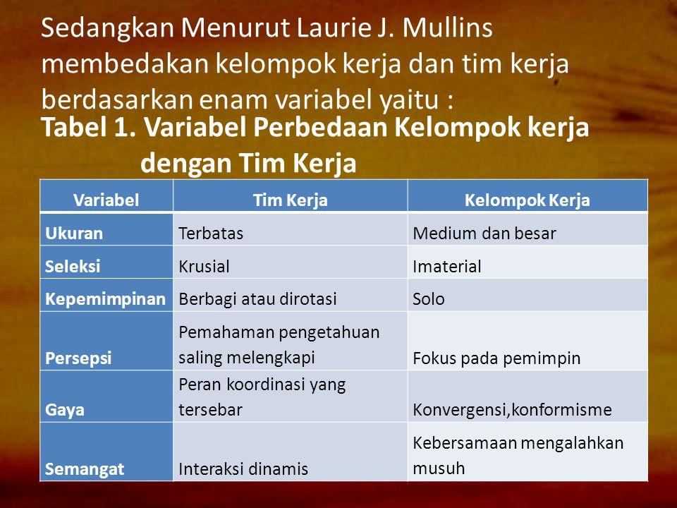 Tabel 1. Variabel Perbedaan Kelompok kerja dengan Tim Kerja