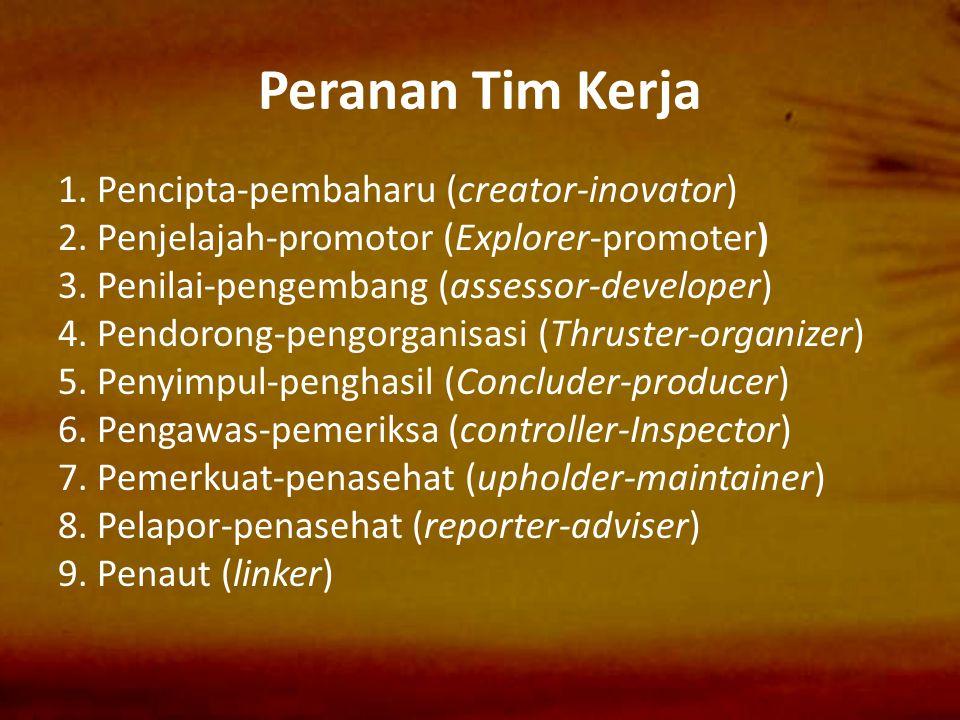 Peranan Tim Kerja 1. Pencipta-pembaharu (creator-inovator)