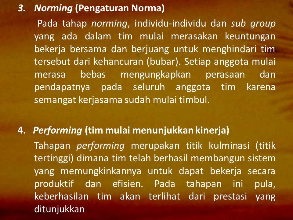 Norming (Pengaturan Norma)