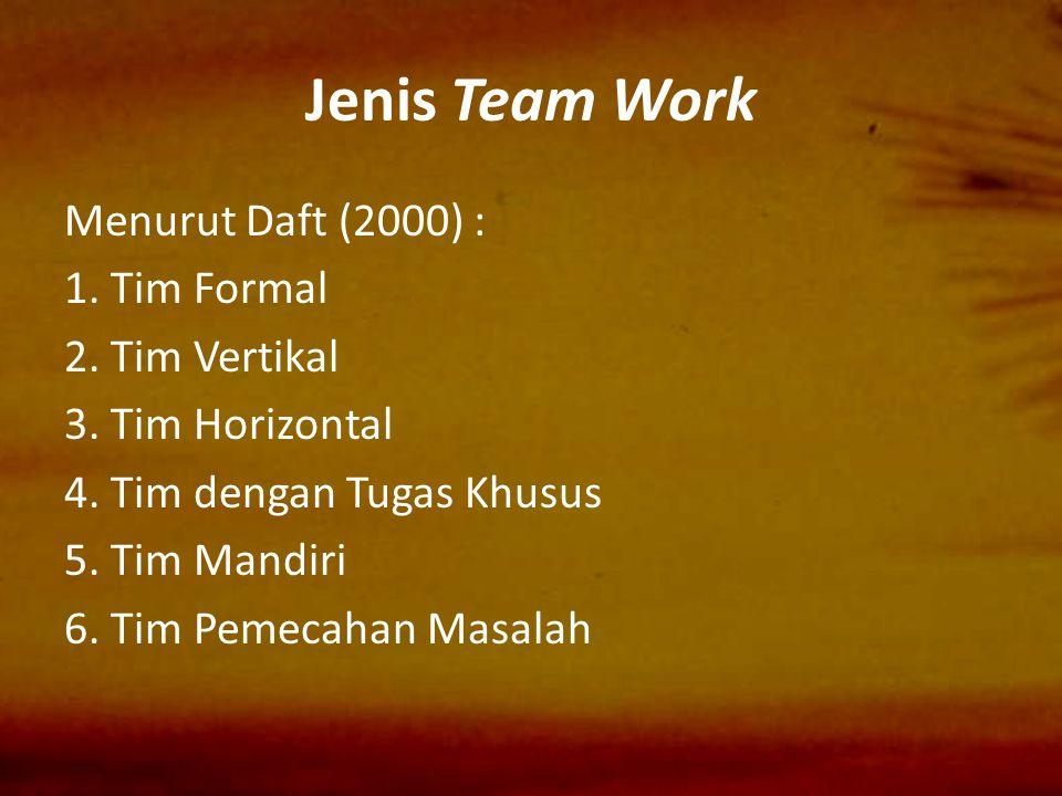 Jenis Team Work