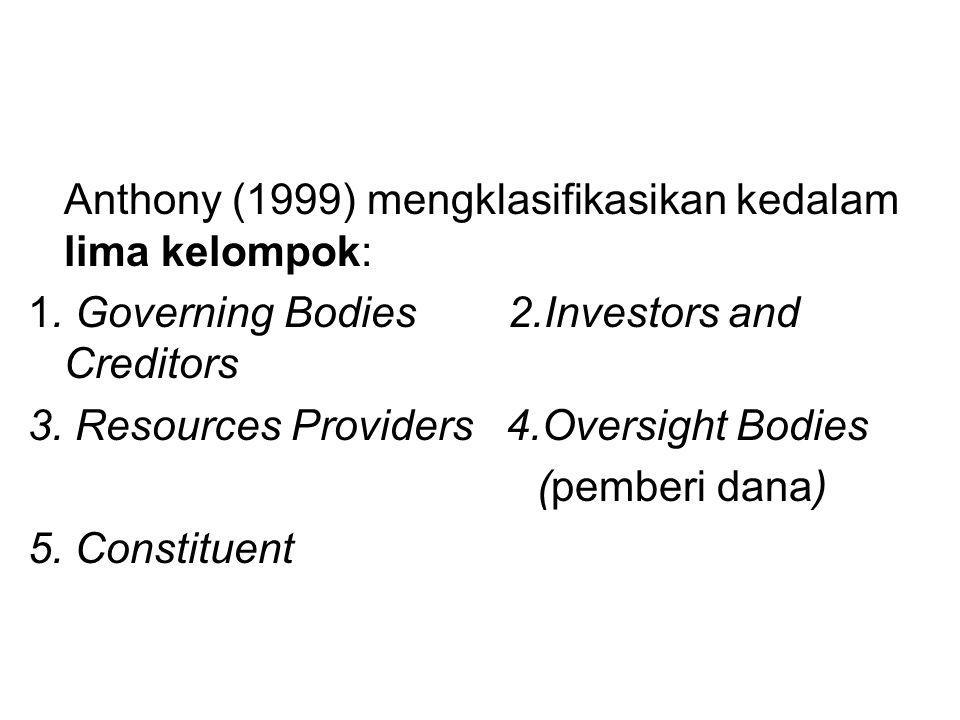 Anthony (1999) mengklasifikasikan kedalam lima kelompok: