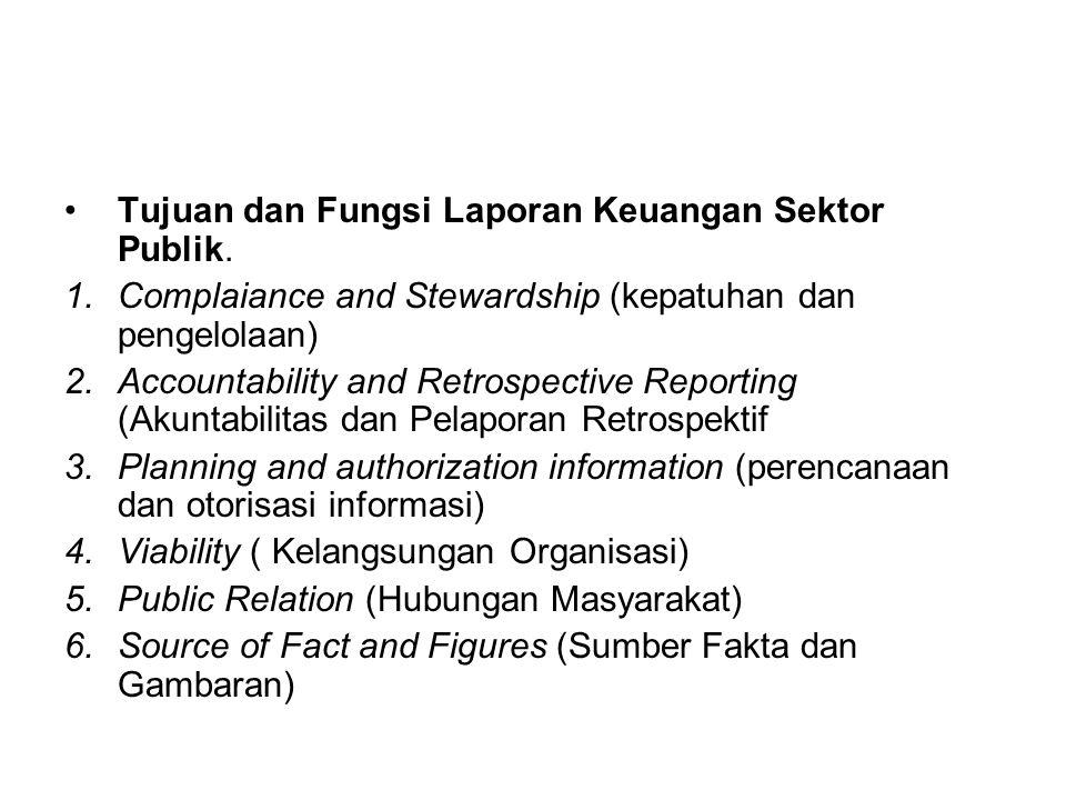 Tujuan dan Fungsi Laporan Keuangan Sektor Publik.