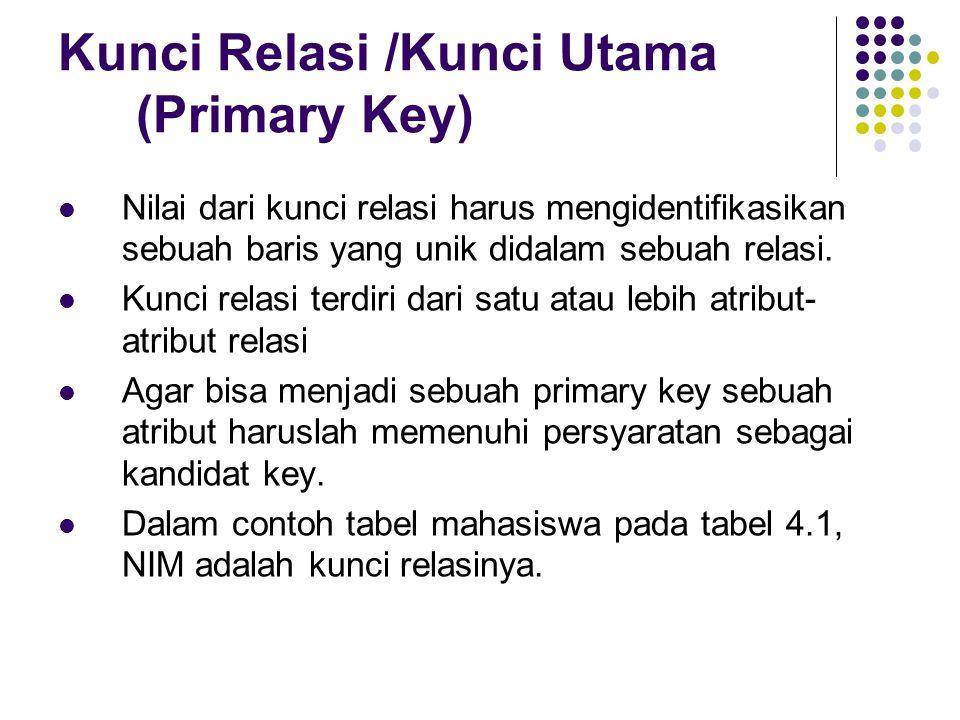Kunci Relasi /Kunci Utama (Primary Key)