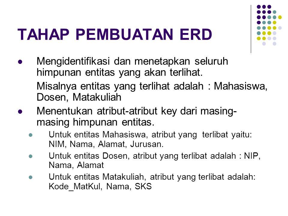 TAHAP PEMBUATAN ERD Mengidentifikasi dan menetapkan seluruh himpunan entitas yang akan terlihat.