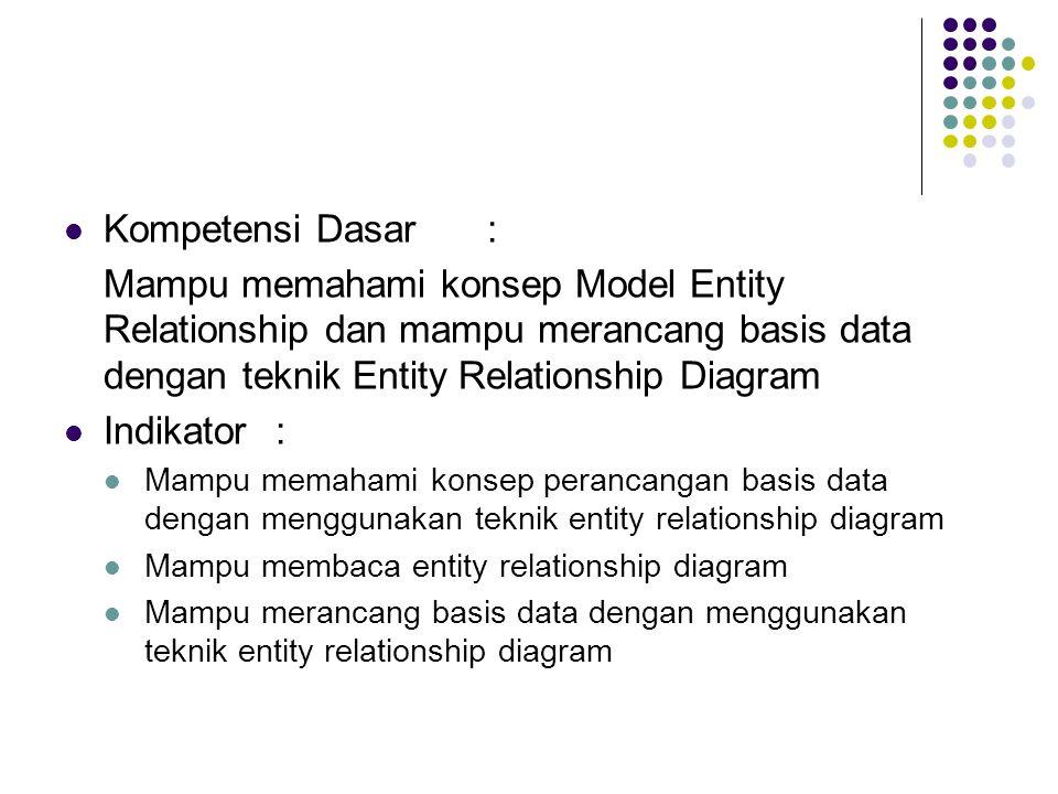 Kompetensi Dasar : Mampu memahami konsep Model Entity Relationship dan mampu merancang basis data dengan teknik Entity Relationship Diagram.