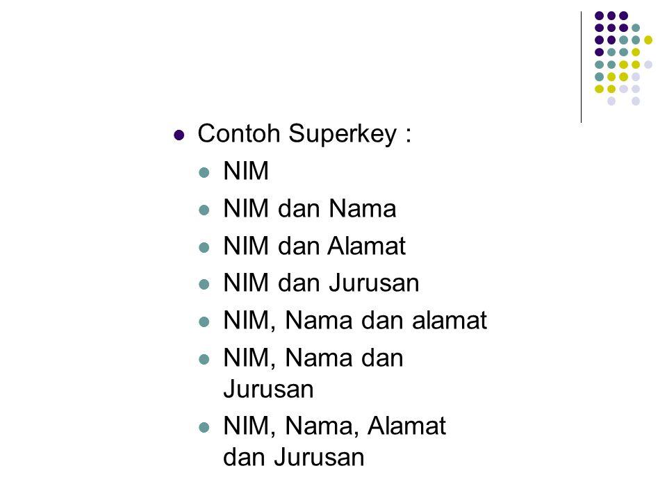 Contoh Superkey : NIM. NIM dan Nama. NIM dan Alamat. NIM dan Jurusan. NIM, Nama dan alamat. NIM, Nama dan Jurusan.