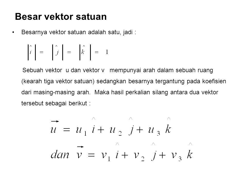 Besar vektor satuan Besarnya vektor satuan adalah satu, jadi :