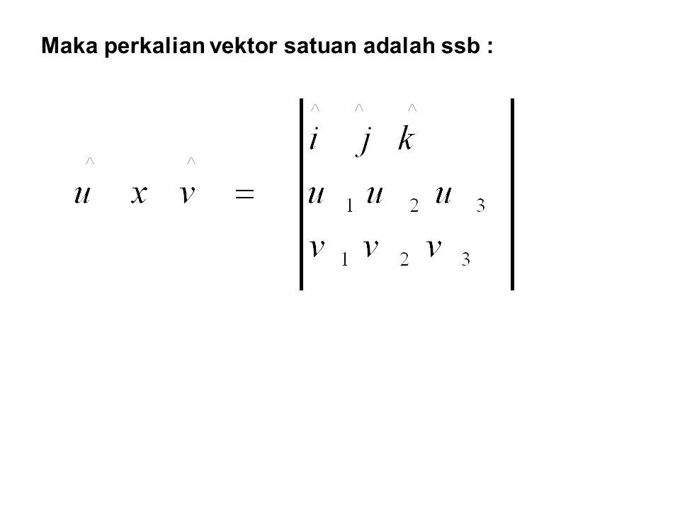 Maka perkalian vektor satuan adalah ssb :