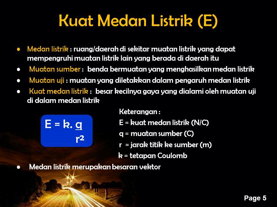 Kuat Medan Listrik (E) E = k. q r²