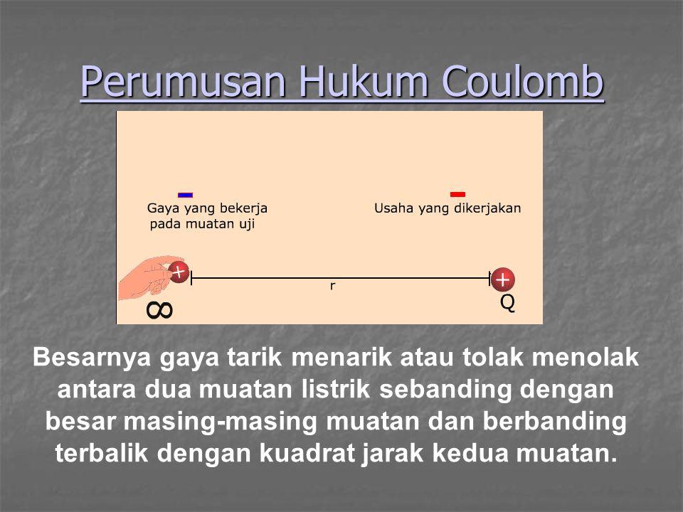 Perumusan Hukum Coulomb