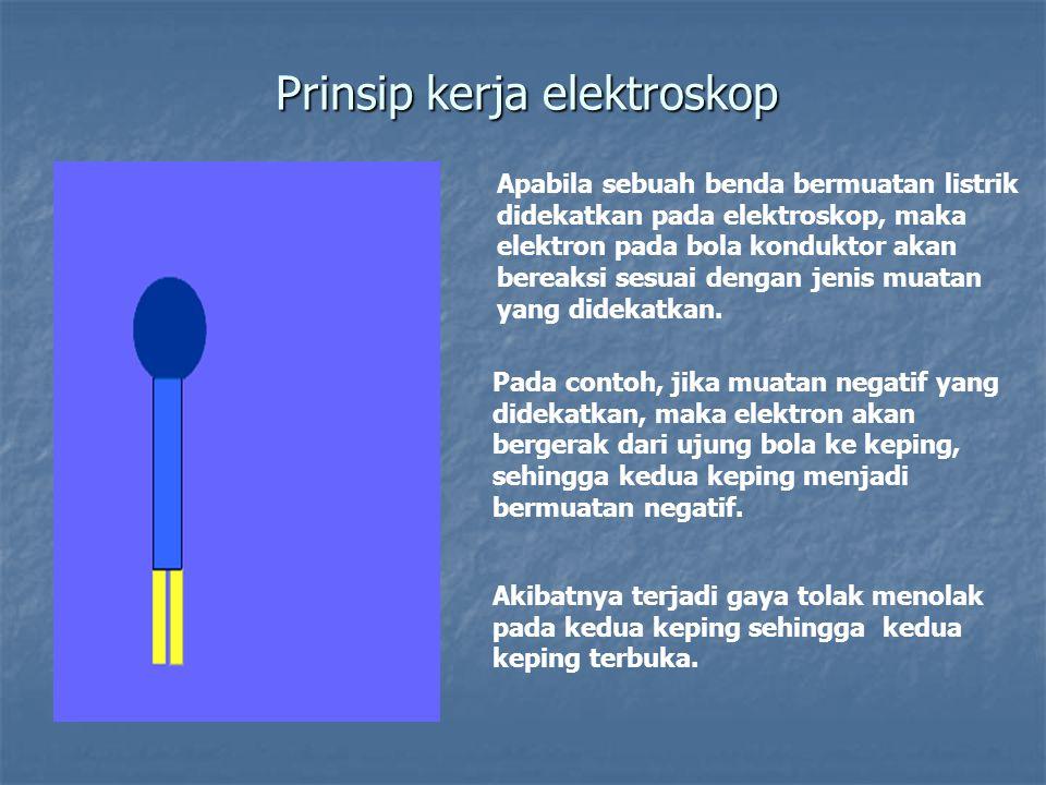 Prinsip kerja elektroskop