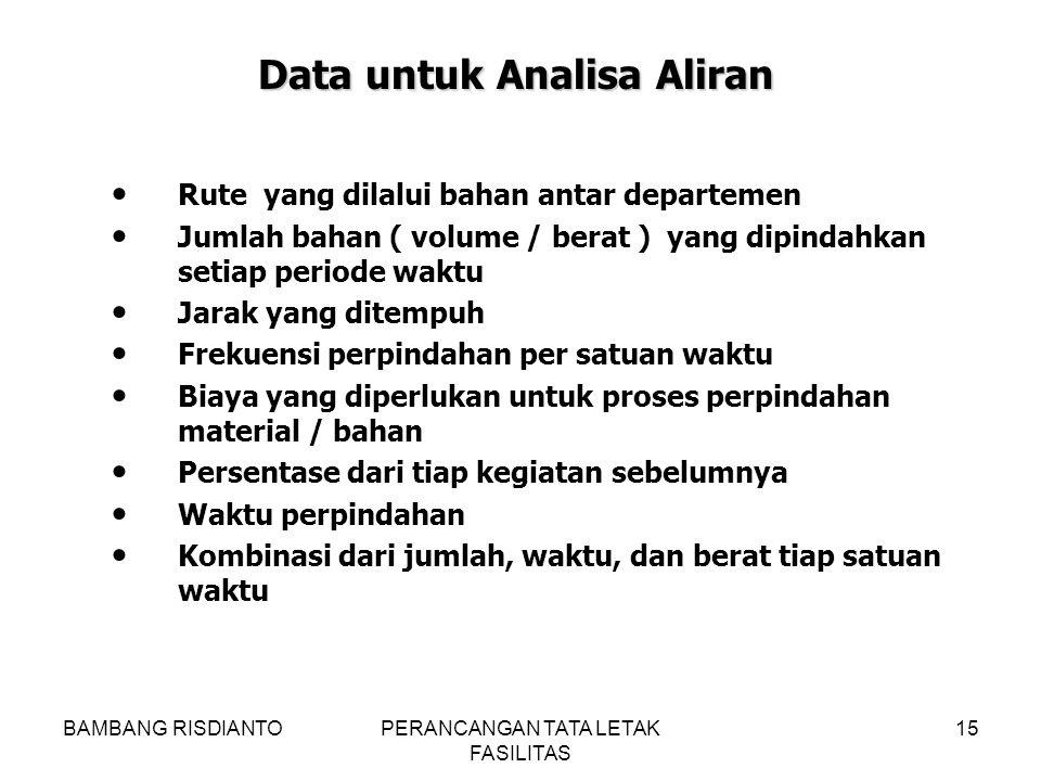 Data untuk Analisa Aliran