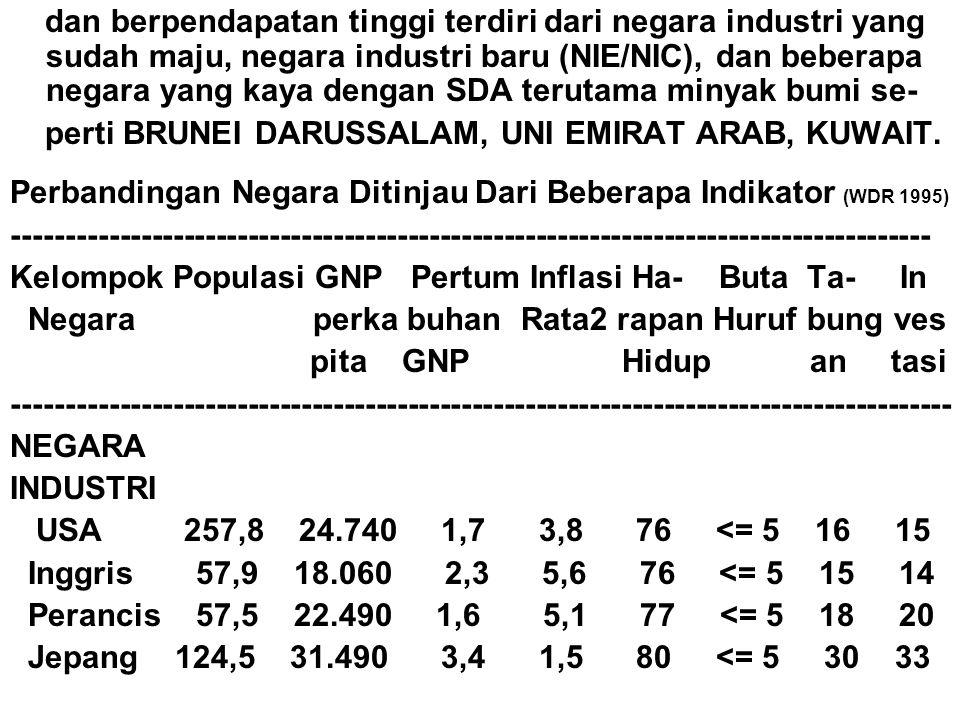 dan berpendapatan tinggi terdiri dari negara industri yang sudah maju, negara industri baru (NIE/NIC), dan beberapa negara yang kaya dengan SDA terutama minyak bumi se-